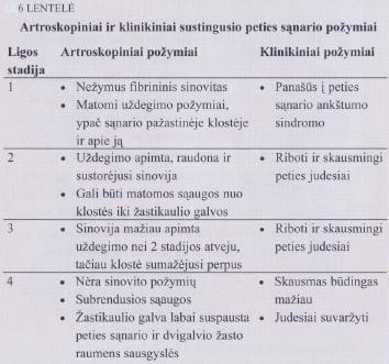 Pratimai Kaklo Juosmens Ar Krūtinės Ląstos Stuburo Osteochondrozei  Riešas